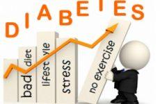 Вторичный сахарный диабет